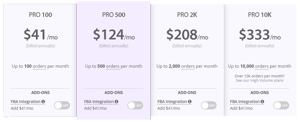 Sellbrite Discount Code